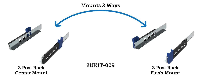 2UKIT-009 2 Way Mounting